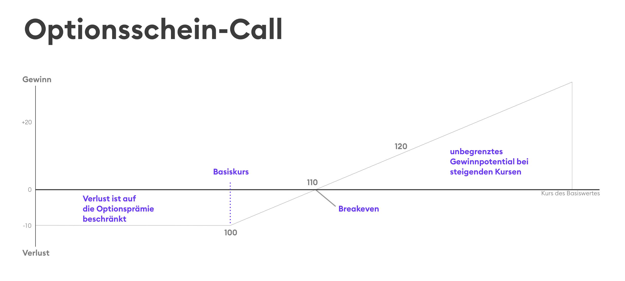 top crypto trading bots hebeleffekt optionsschein